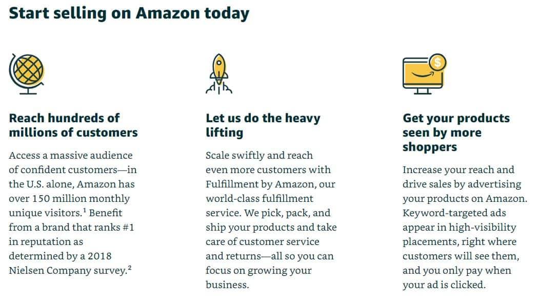 become Amazon vendor