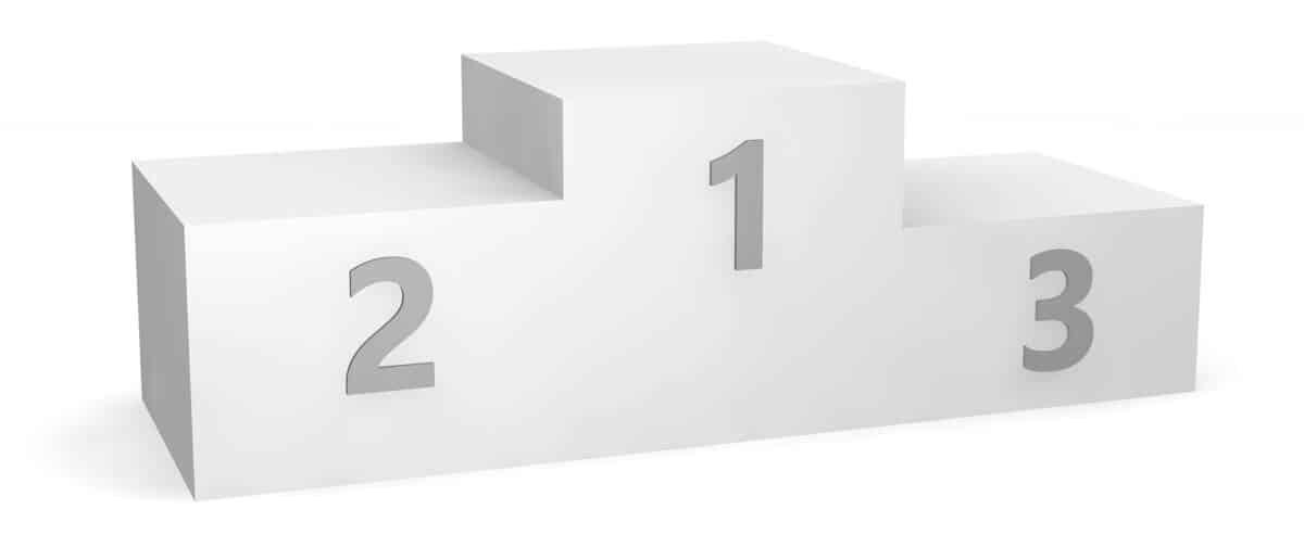 rank 1 2 3