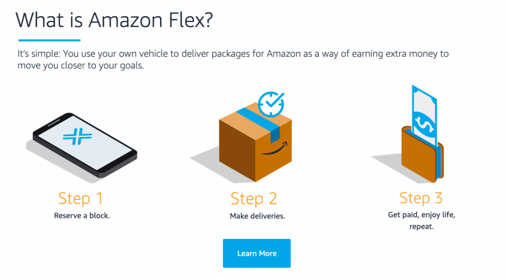 Amazon Flex process